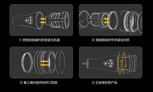 暴风充电 电动自慰杯(货号:C5023)